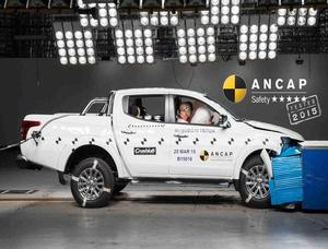 What is Australasian New Car Assessment Program (ANCAP) Safety Rating System?