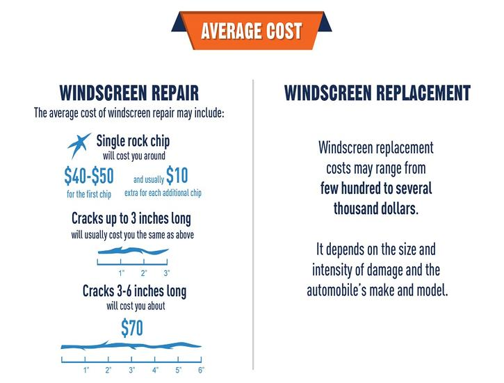 windscreen repair cost