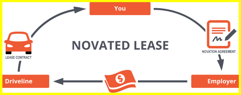 novated lease cars